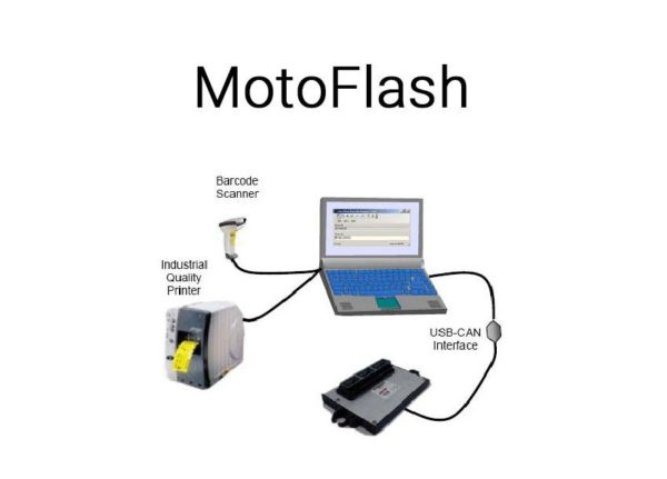 MotoHawk Rapid Controls Development Software