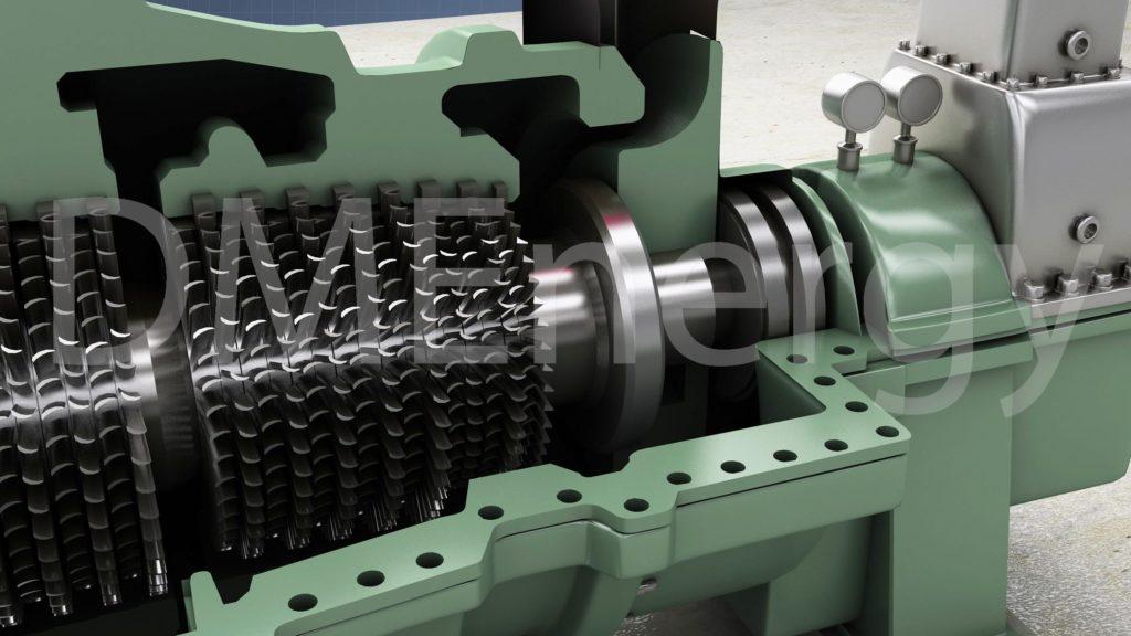 Заказать сервис и поставку приводов для паровых турбин в России и СНГ от официального производителя.